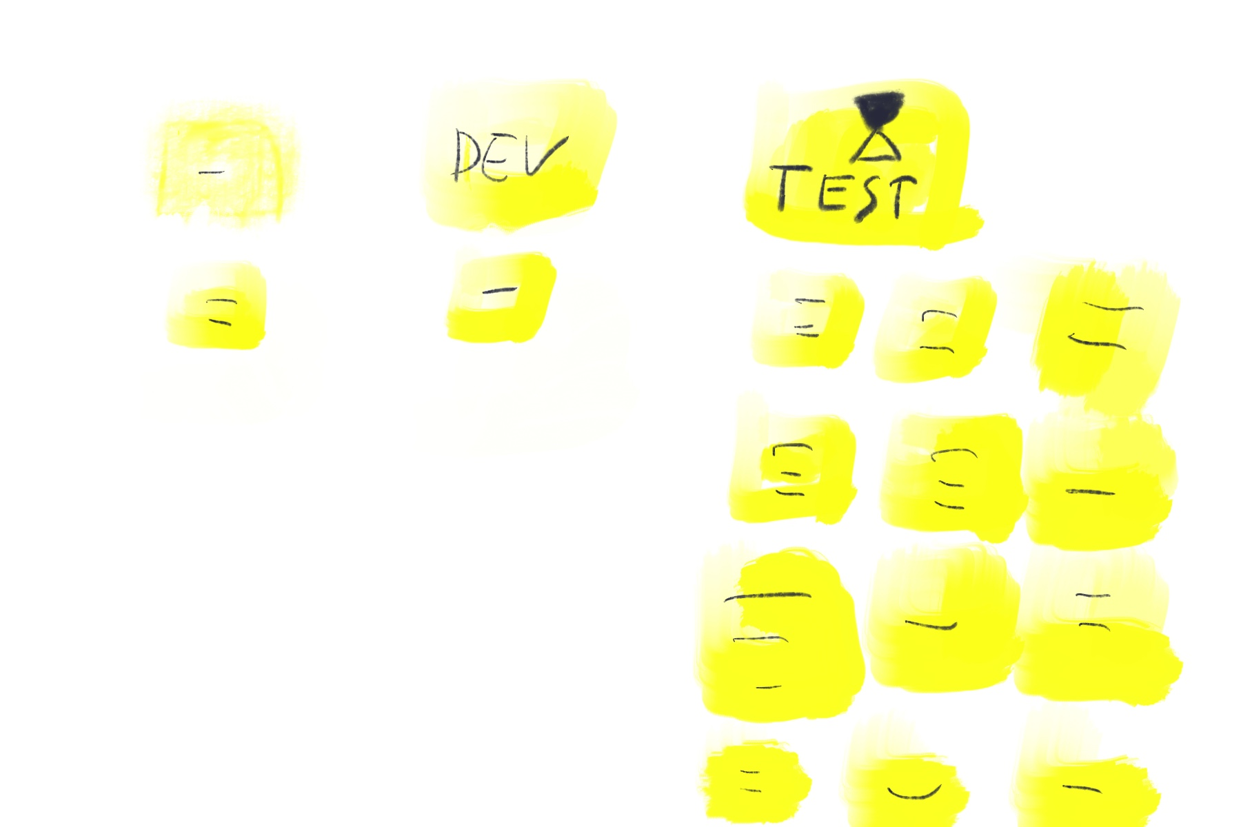 visual board with many cards in 'waiting for test' column.