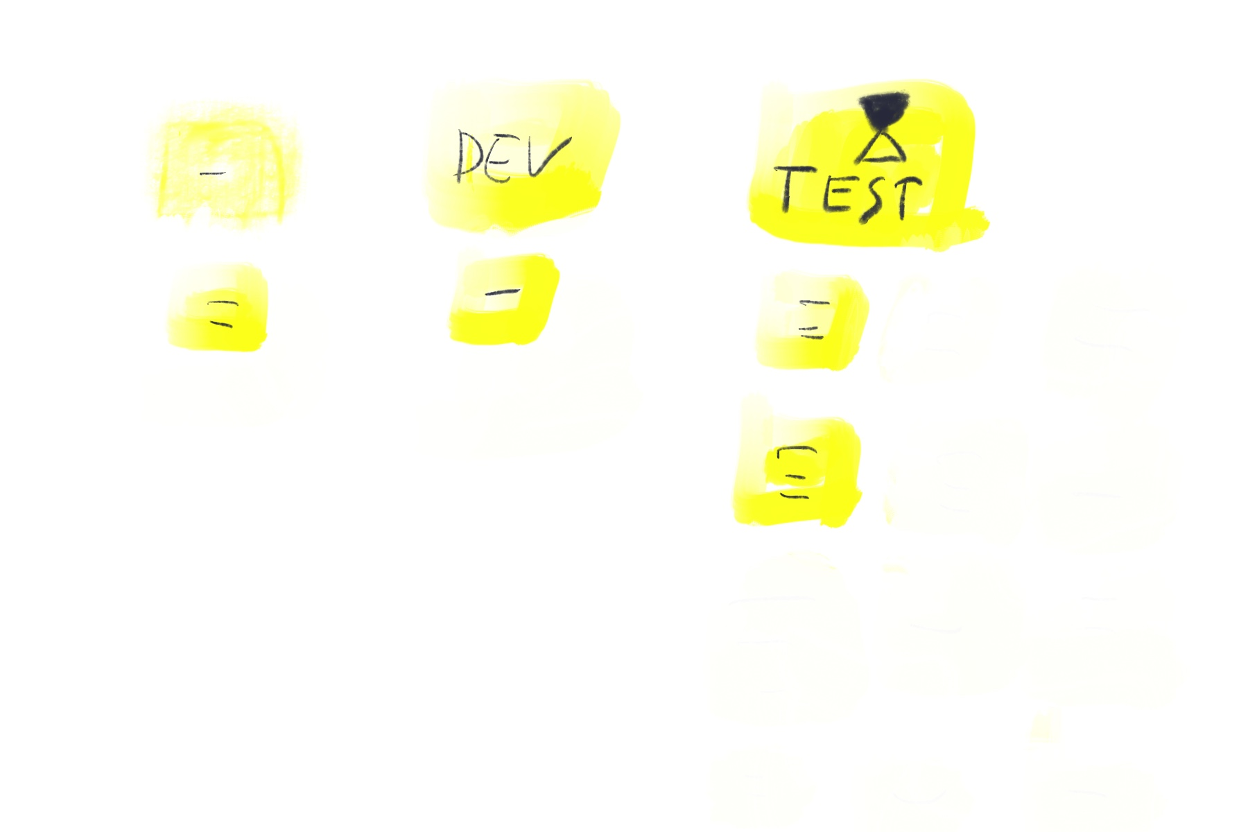 visual board with few cards in 'waiting for test' column.